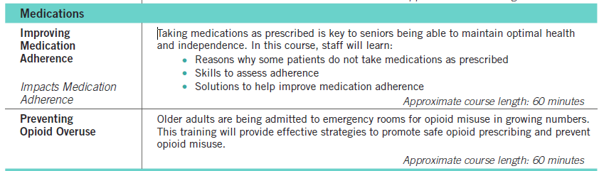 Medications Course Description