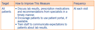 SCAN_5Star_CareCoordination_Fig01