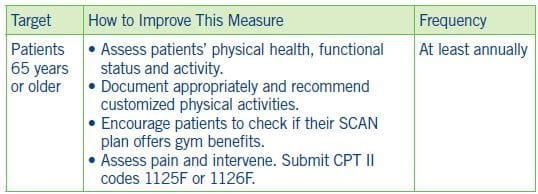 Improving or Maintaining Physical Health Figure 1