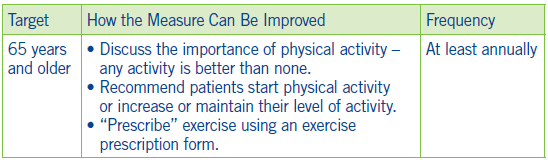SCAN_5Star_MonitoringPhysicalActivity_Fig01